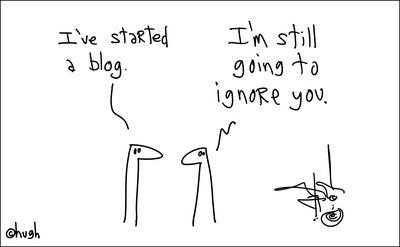 startedablog